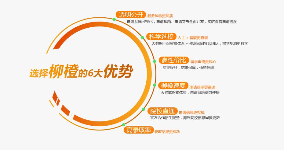 柳橙6大留学优势